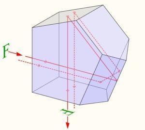 Strahlengang in einem Dachkan-Prisma