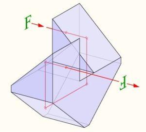 Strahlengang in einem Porro-Prisma
