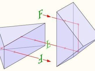 Strahlengang in einem Halbwürfelprismenpaar (Porroprisma)