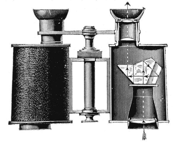 Hensoldt-Prismendoppelfernrohr